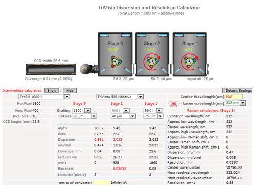 TriVista dispersion calculator